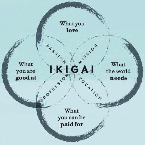 Ikigai (@ikigaibook )