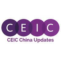 CEIC China Data Live