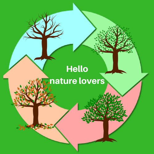 Nature'sLovers
