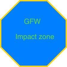 GFW: impact zone