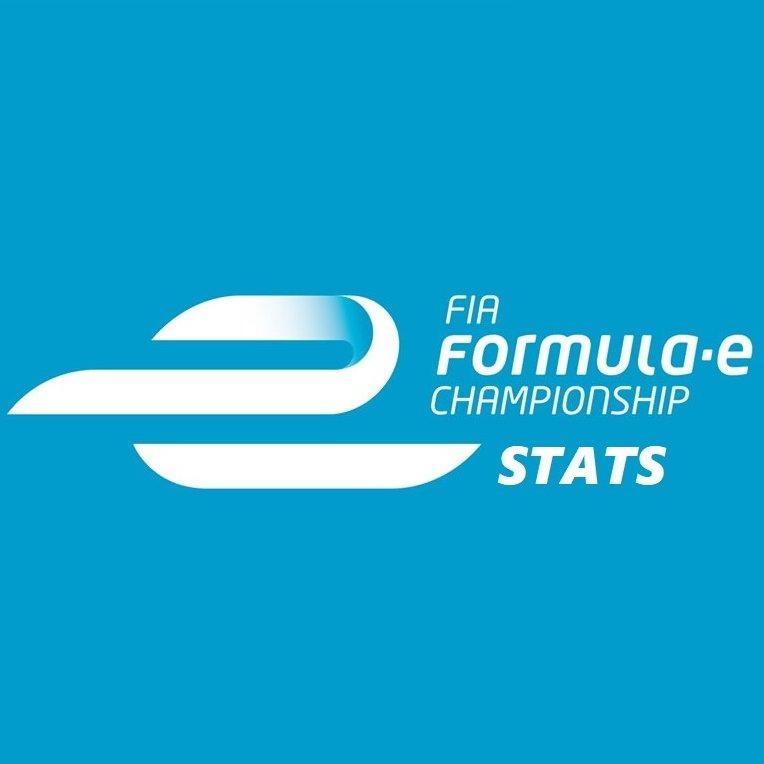Formula E Stats
