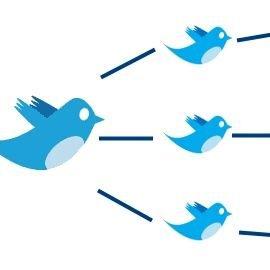Digital Retweet