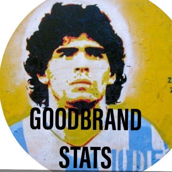 Goodbrand Stats