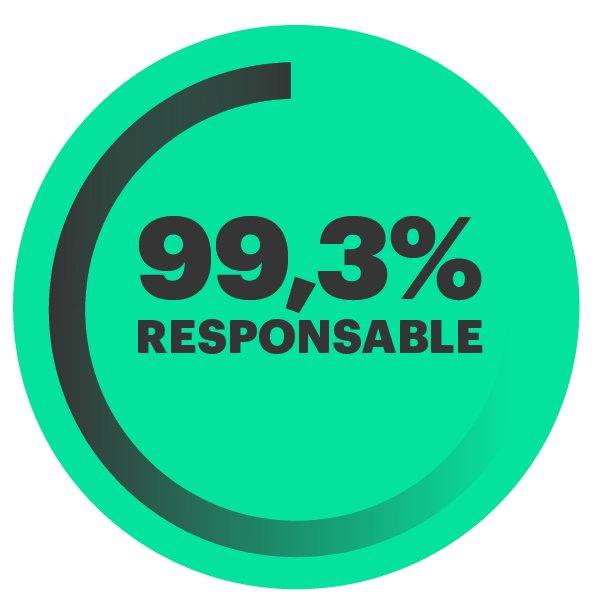 Compra pública responsable