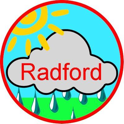 Radford Weather