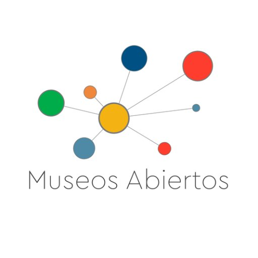 @MuseosAbiertos