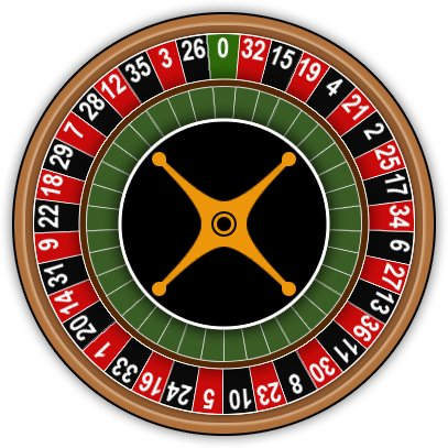 How to get and Use Free Online Gambling house Games
