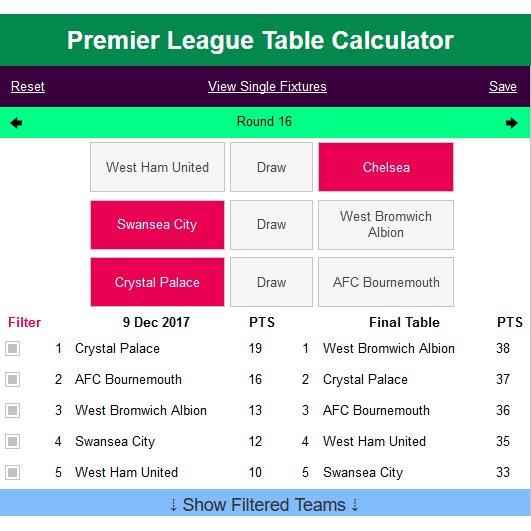 league table calculator leaguetablecalc twitter