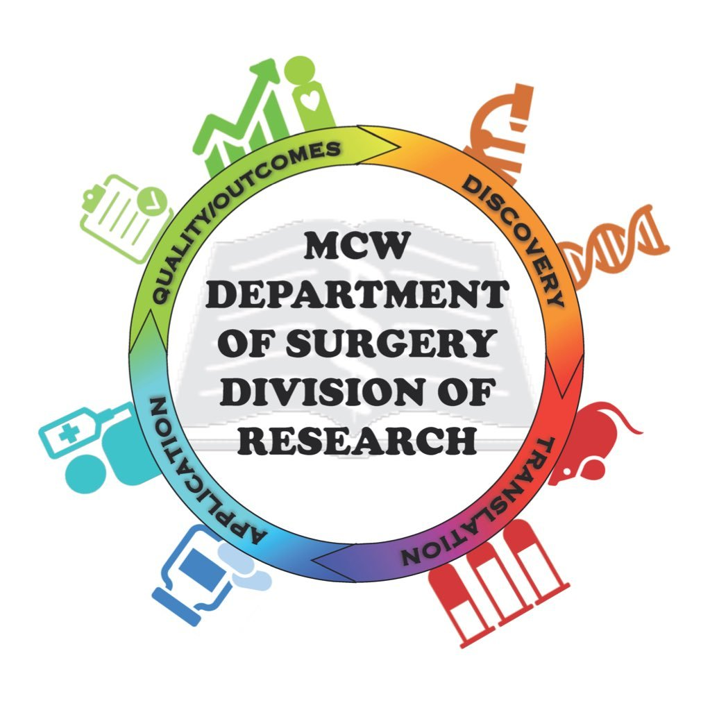 MCW Department of Surgery, Division of Research