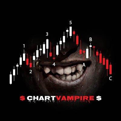 ChartVampire