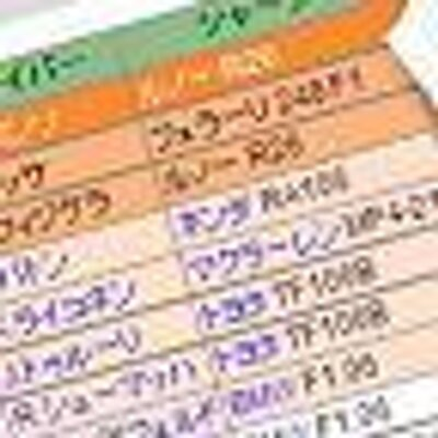 f1-data.jp