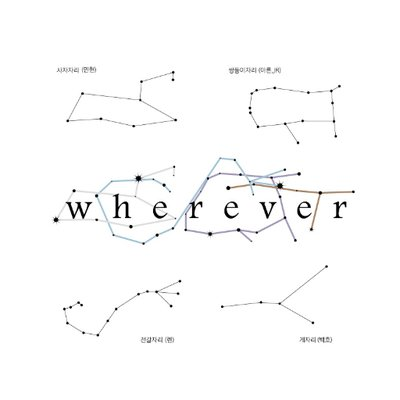 @nuest_wherever