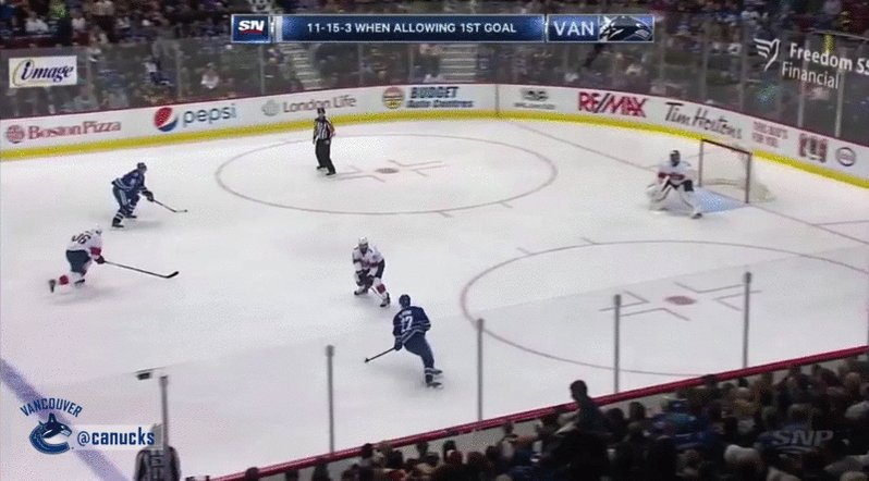 Henrik Sedin is the seventh active player to reach 1,000 points. #HENR...