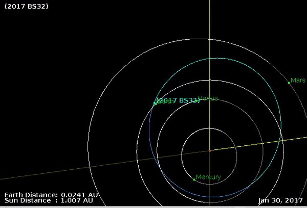 Asteroid attack? Astronomers ponder fourth close pass of 2017