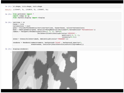 pythreejs tagged Tweets and Download Twitter MP4 Videos | Twitur
