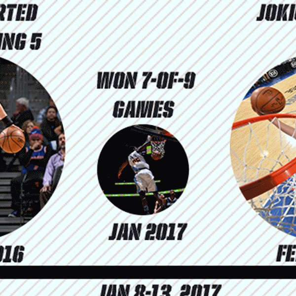 The second half of our season featured triple-doubles from an emerging star and some big wins. Season in Review | on.nba.com/2oPFrtO