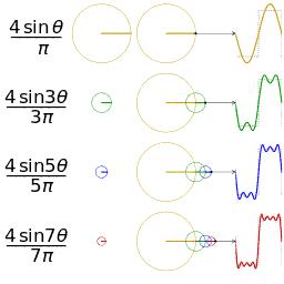 目で見るフーリエ変換ですね RT @OXYGEN_PZ これはわかりやすいサイン波による矩形波。 http://t.co/alR5DVDwLk