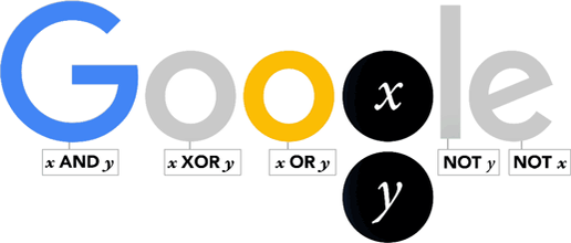 A happy 11001000th birthday to the father of Boolean logic George Boole #GoogleDoodles https://t.co/vTMjnoeKmd