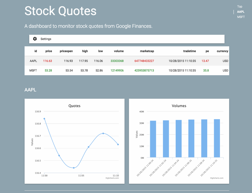 real time stock quotes - 871×666