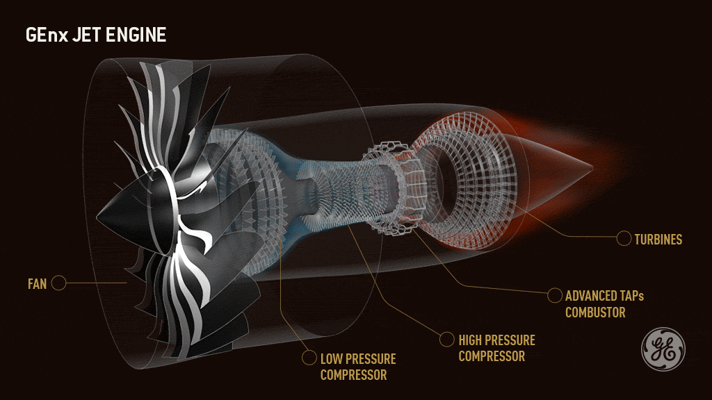 Learn more about GE's fastest-selling, high-thrust jet engines at the @DubaiAirshow! #DAS15 https://t.co/f9psARtEvP https://t.co/6thzYrCviB