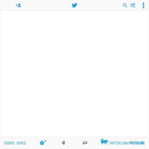 Así funcionará el nuevo algoritmo de #Twitter https://t.co/KxSKcNx1gn