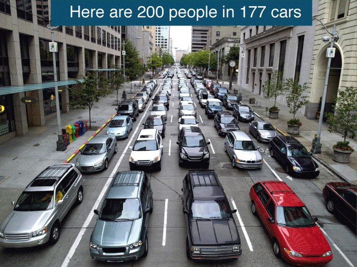 City traffic with 200 people:  177 cars 🚗🚙🚕 200 bicycles 🚲  3 buses 🚍...