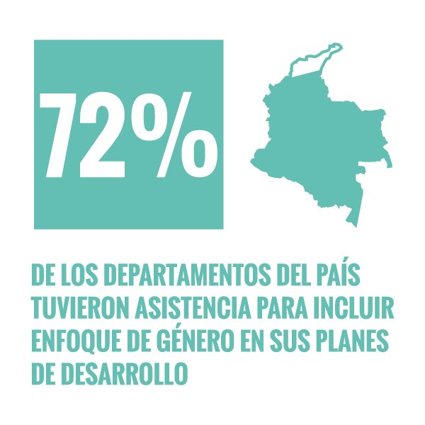 En Colombia estamos empoderando a las mujeres por sus capacidades de liderazgo. https://t.co/IDYELbOO6B #MujerEsPaz https://t.co/TpkZah8i3b