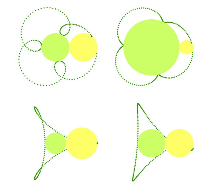 Cloveroids - Which One Doesn't Belong? @druizaguilera @WODBMath @geogebra @mathhombre @CcBcnMvd https://t.co/T3iH5nqTiC