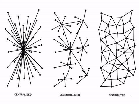 Networks aren't BAD, they're just DRAWN that way #teaser towards my @republica talk https://t.co/zGk2D0MLUR #rpTEN https://t.co/p0ELCMfa00