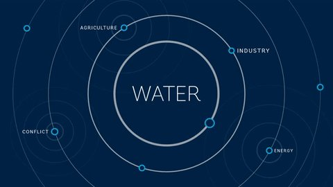 Thumbnail for High &Dry: why water should be at the center of climate discussions