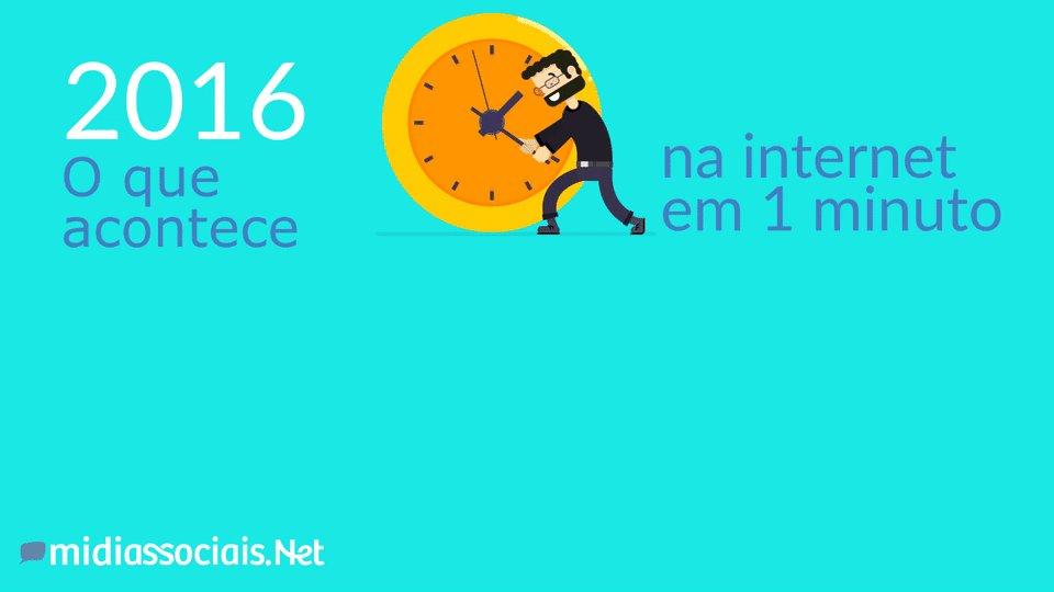 A internet em 1 minuto! https://t.co/xXW0UisNRT