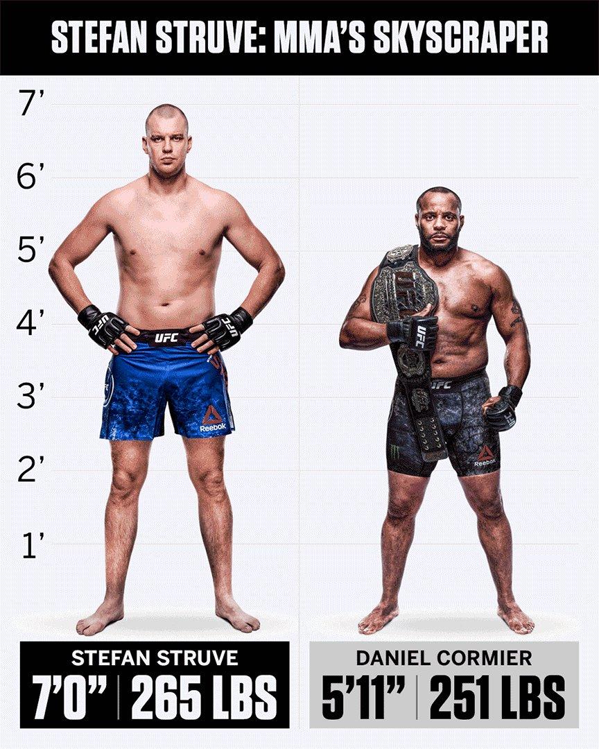 ESPN MMA's photo on #UFCPrague