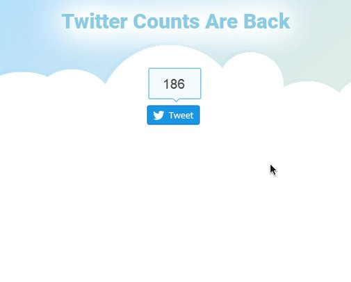 Image for the Tweet beginning: Checking TwitCount - The Twitter