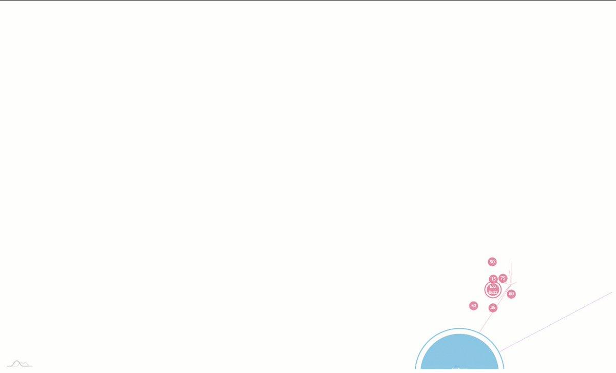 amCharts - @amcharts Twitter Profile and Downloader | Twipu
