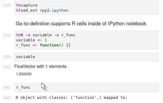 Ipython tagged Tweets and Downloader | Twipu