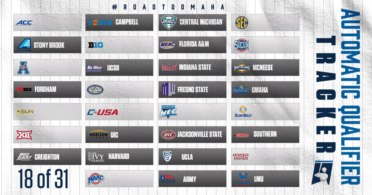 DOWN TO  TODAY! #RoadToOmaha
