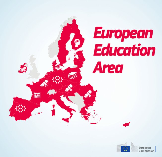 """Announcing the first 17 """"European Universities"""" – a major step towards building a #EuropeanEducationArea. These universities will become inter-university campuses around which students, doctoral candidates, staff & researchers can move seamlessly→  https://europa.eu/!hg73Hd"""
