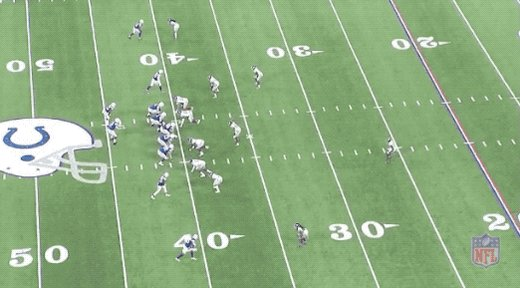 Colts fans have requested this for a while, so here's a thread on T.Y. Hilton, and his route running ability against man coverage is INSANE.