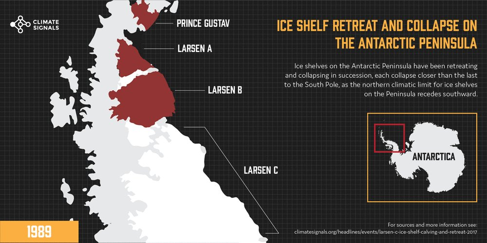 #LarsenC break-up extends larger regional trend of ice shelf retreat tied to #climatechange https://t.co/P9S8kCEFeD