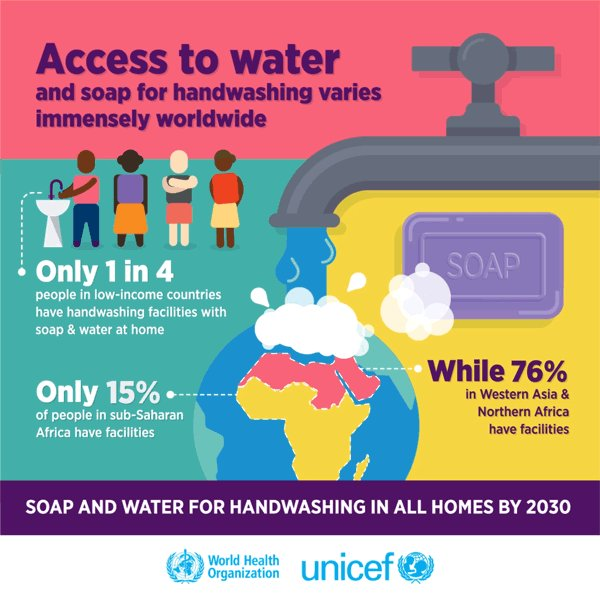 Handwashing is one of the most effective ways to prevent the spread of diseases & save lives. More from @WHO on Tuesday's #GlobalHandwashingDay: https://bit.ly/2tLGQmQ