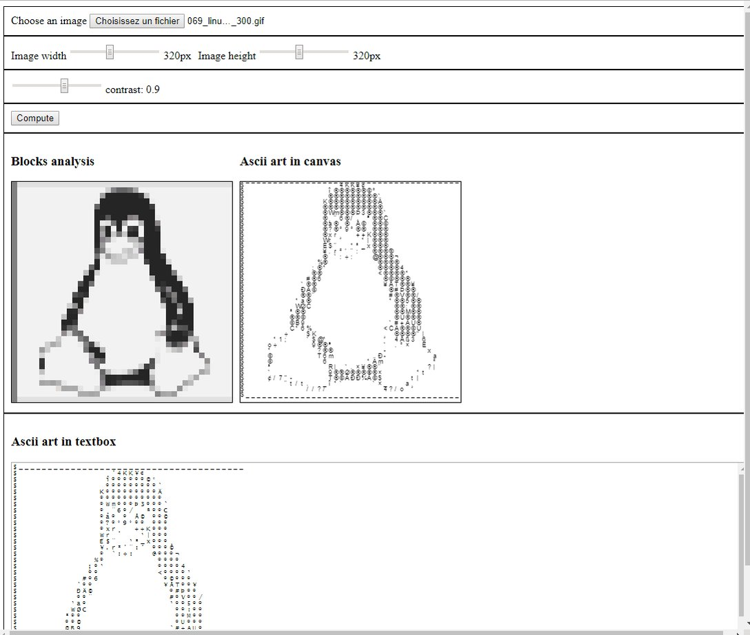 Flechner Romain On Twitter Converting Images To Ascii Art With