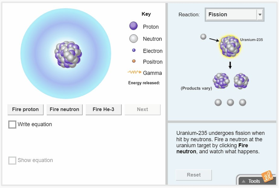 an analysis of fusion reaction