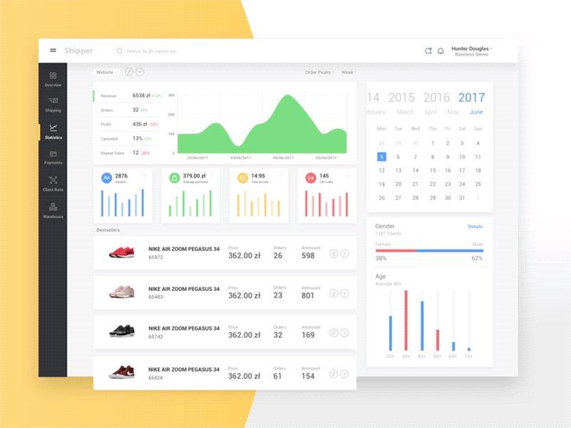 给客户做数据分析产品设计,营销方向,在老板、市场、运营、客户这4个用户角色里,选择以老板的需求来设计整个产品。感觉很怪吧?其实很正常,中小企业的老板往往直接管理市场/运营和客户,有真实的需求。产品设计基于报表,那些 Dribbble 范儿的酷炫控制面板 UI 完全没有鸟用 https://t.co/uyqtk1DhRi 1