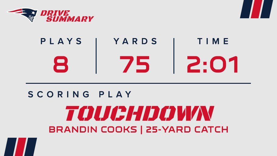 #Patriots take the lead with 23 seconds remaining. https://t.co/hnF7Pa...