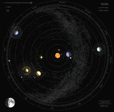 The Solar System over one Earth year. https://t.co/BIve8D8Wyo