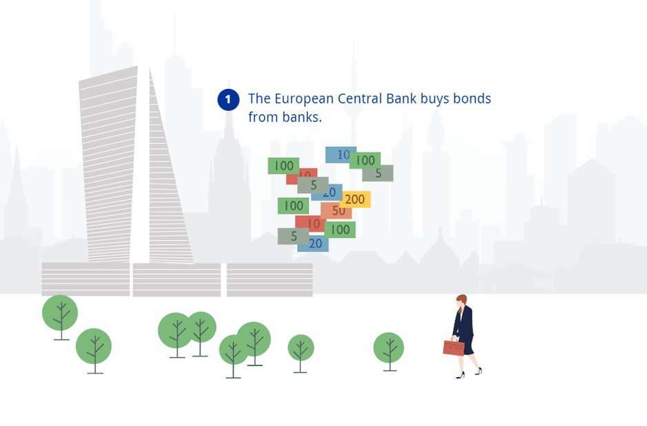 ecb short term european paper The statistic shows the value of marginal lending facility of european central bank (ecb) from september 2016 to september 2018 the marginal lending facility is a monetary policy instrument used.