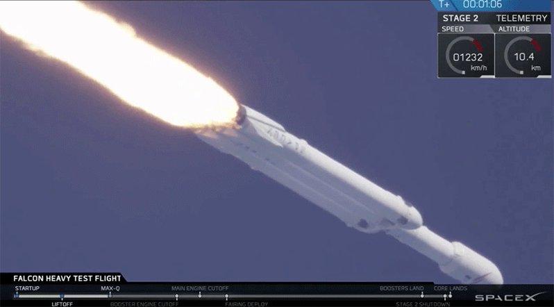 Falcon Heavy looks beautiful going super...