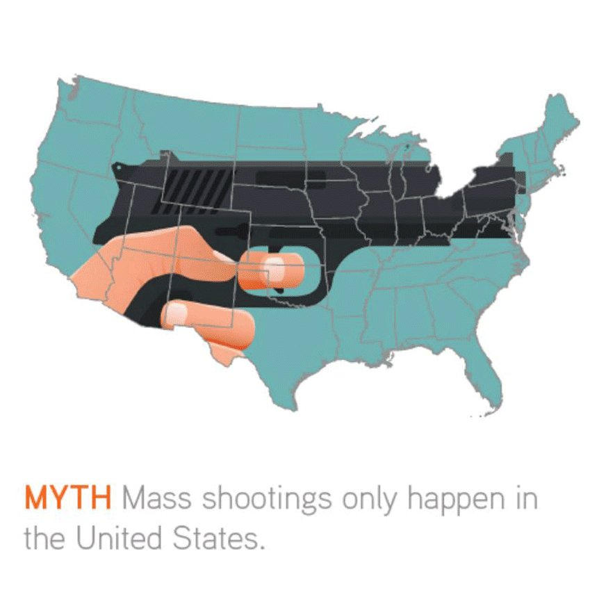 """""""A central challenge in developing public policy solutions to mass shootings in America is the absence of a precise and generally accepted definition... the result is a distorted understanding of the actual context of the problem.""""  Report: https://t.co/dBR3PMHOo5"""
