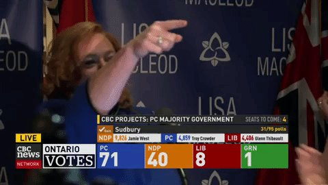 Current mood of the @OntarioPCParty 👇  #onpoli #onelxn #OntarioVotes @MacLeodLisa
