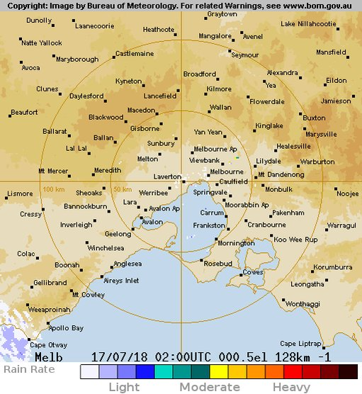 Image for the Tweet beginning: Strongest winds in the #Melbourne